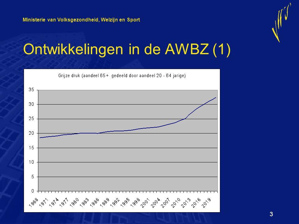 Ministerie van Volksgezondheid, Welzijn en Sport 3 Ontwikkelingen in de AWBZ (1)