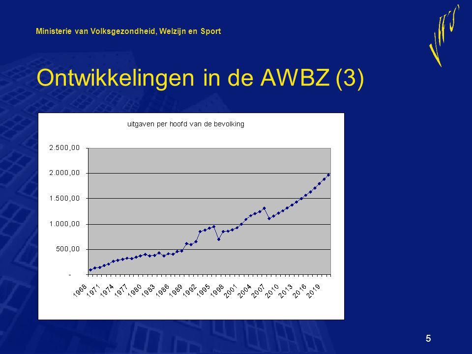 Ministerie van Volksgezondheid, Welzijn en Sport 5 Ontwikkelingen in de AWBZ (3)