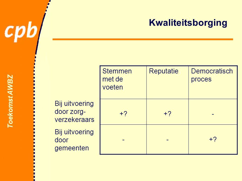 Toekomst AWBZ Kwaliteitsborging Stemmen met de voeten ReputatieDemocratisch proces +.