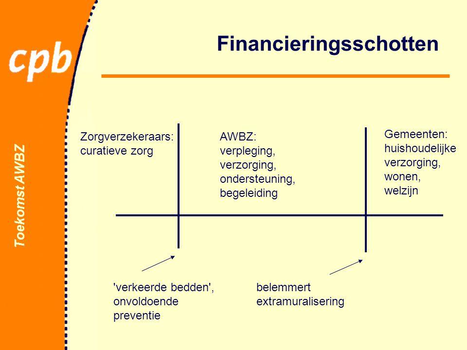 Toekomst AWBZ Financieringsschotten AWBZ: verpleging, verzorging, ondersteuning, begeleiding Zorgverzekeraars: curatieve zorg Gemeenten: huishoudelijke verzorging, wonen, welzijn verkeerde bedden , onvoldoende preventie belemmert extramuralisering