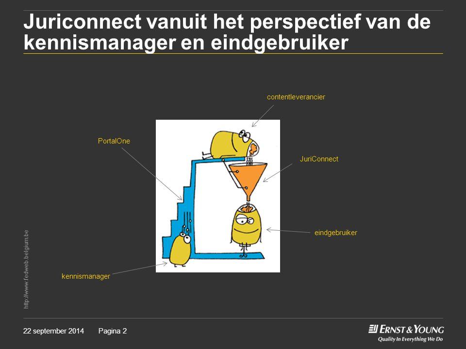 Juriconnect vanuit het perspectief van de kennismanager en eindgebruiker 22 september 2014Pagina 2 contentleverancier kennismanager eindgebruiker JuriConnect PortalOne http://www.fedweb.belgium.be