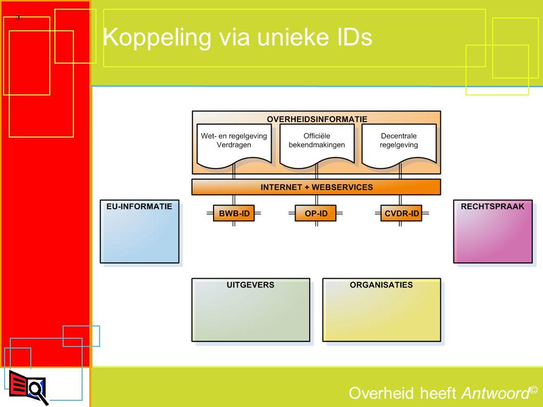 Overheid heeft Antwoord © 4 Standaardisatie XML-structurering De XML is modulair opgezet, waarbij BWB subset is van OP en CVDR weer subset van BWB Standaarden.overheid.nl