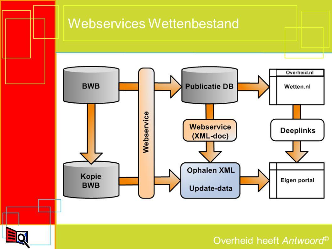 Overheid heeft Antwoord © 8 Standaard webrichtlijnen Mede door de inhoud op gestandaardiseerde wijze in XML te structureren en uit te wisselen kunnen de afgeleide online publicaties conform de door de overheid vastgestelde webrichtlijnen plaatsvinden
