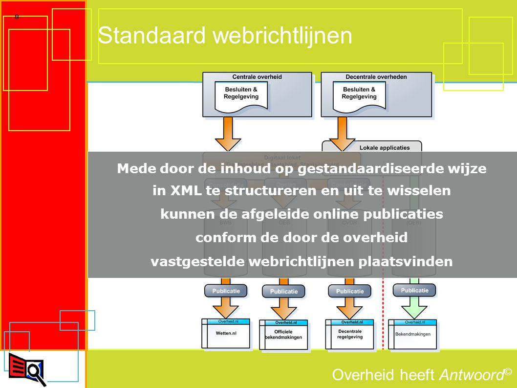 Overheid heeft Antwoord © 9 Standaard URL-schema wetten.nl Nieuwe release wetten.nl http://wetten.overheid.nl + Regeling /BWBR0005537 + Informatie /BWBR0005537/informatie + Zoeken /zoeken_op/tekst_bevat_kwik