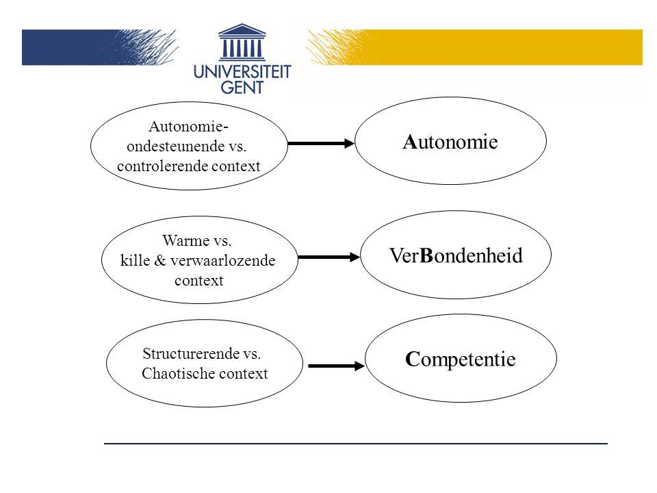 Autonomie VerBondenheid Competentie Autonomie- ondesteunende vs. controlerende context Warme vs. kille & verwaarlozende context Structurerende vs. Cha