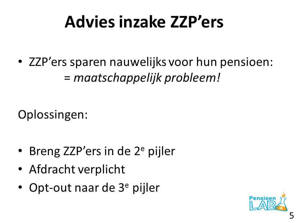 Advies inzake ZZP'ers ZZP'ers sparen nauwelijks voor hun pensioen: = maatschappelijk probleem.