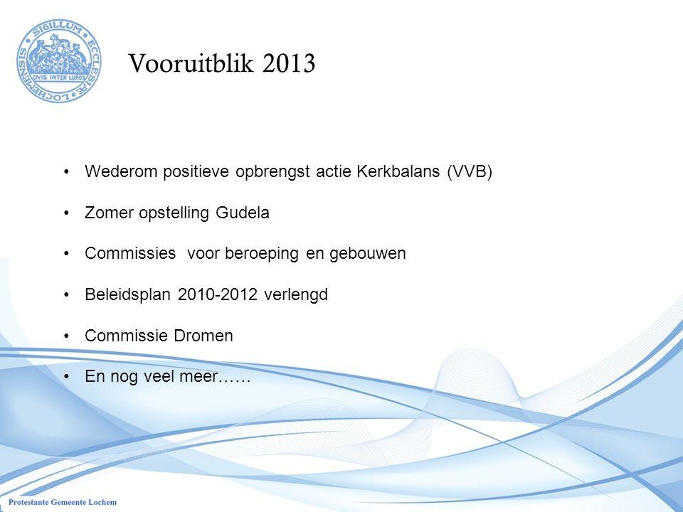 Vooruitblik 2013 Wederom positieve opbrengst actie Kerkbalans (VVB) Zomer opstelling Gudela Commissies voor beroeping en gebouwen Beleidsplan 2010-2012 verlengd Commissie Dromen En nog veel meer……