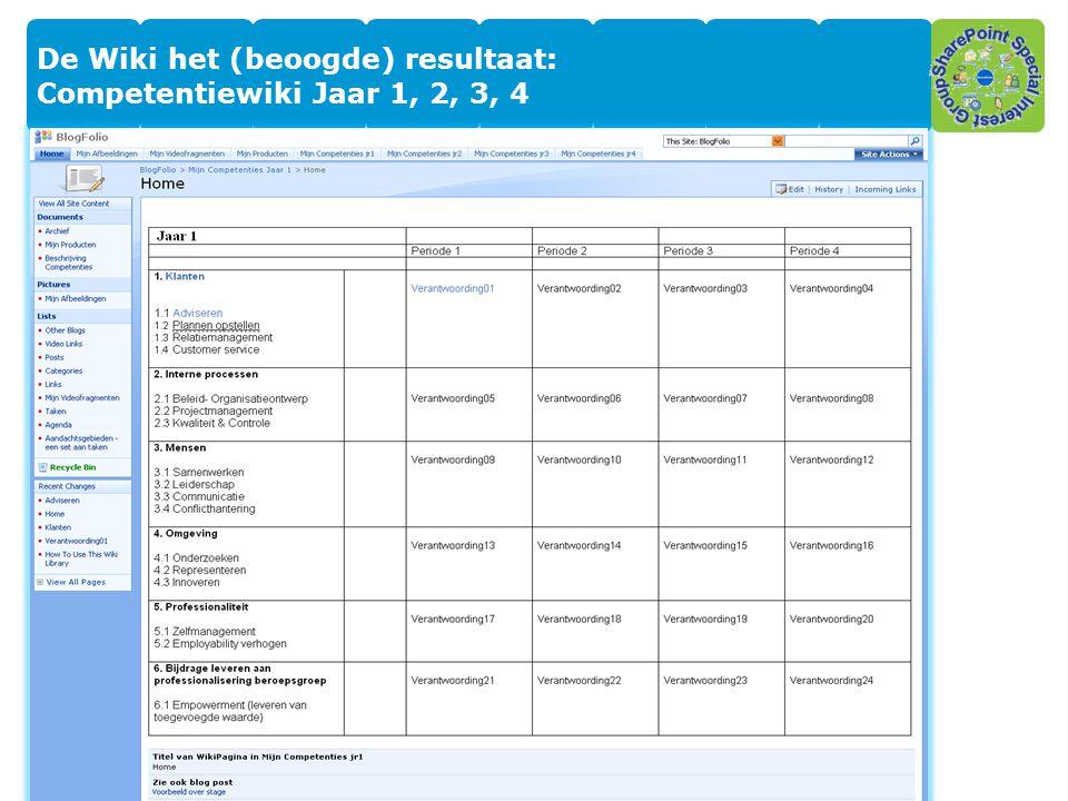 Competentie verder beschrijven.Nieuwe Wiki Pagina Met blokhaken: nieuwe pagina (per competentie).
