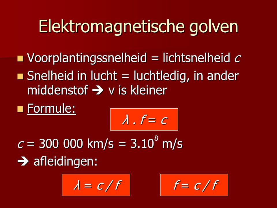 Voorplantingssnelheid = lichtsnelheid c Voorplantingssnelheid = lichtsnelheid c Snelheid in lucht = luchtledig, in ander middenstof  v is kleiner Sne