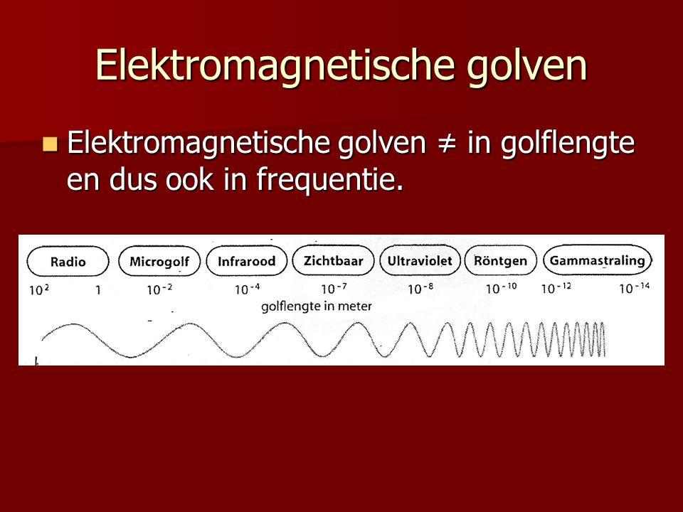 Elektromagnetische golven ≠ in golflengte en dus ook in frequentie. Elektromagnetische golven ≠ in golflengte en dus ook in frequentie. Elektromagneti