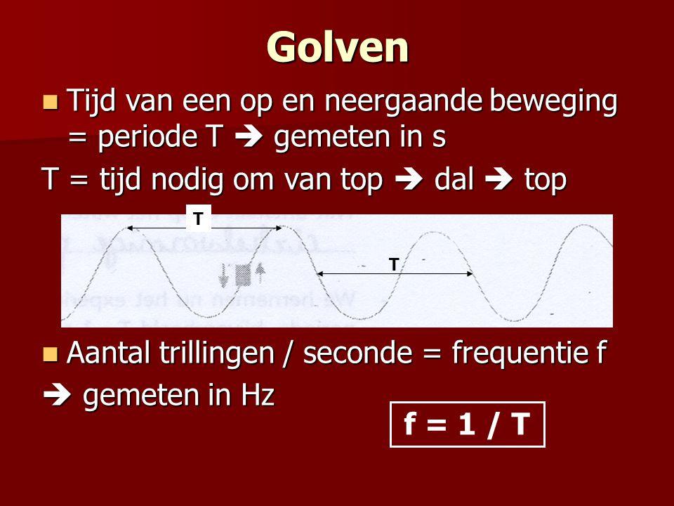 Golven Golflengte (λ) = afstand tss 2 opeenvolgende golftoppen of golfdalen  afstand die wordt afgelegd in 1 T.