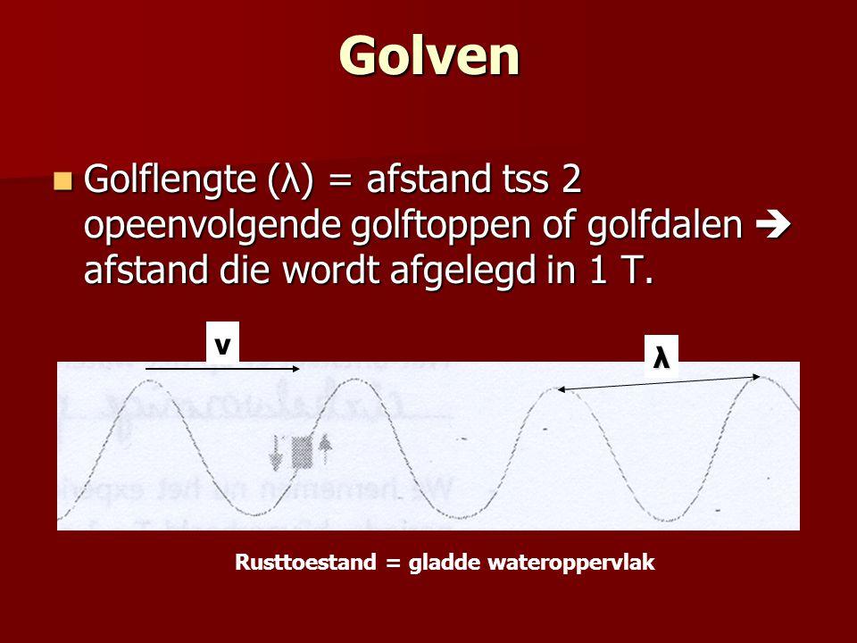 Golven Golflengte (λ) = afstand tss 2 opeenvolgende golftoppen of golfdalen  afstand die wordt afgelegd in 1 T. Golflengte (λ) = afstand tss 2 opeenv