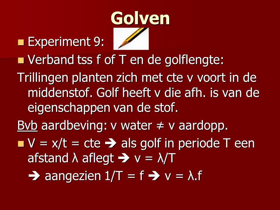Golven Experiment 9: Experiment 9: Verband tss f of T en de golflengte: Verband tss f of T en de golflengte: Trillingen planten zich met cte v voort i