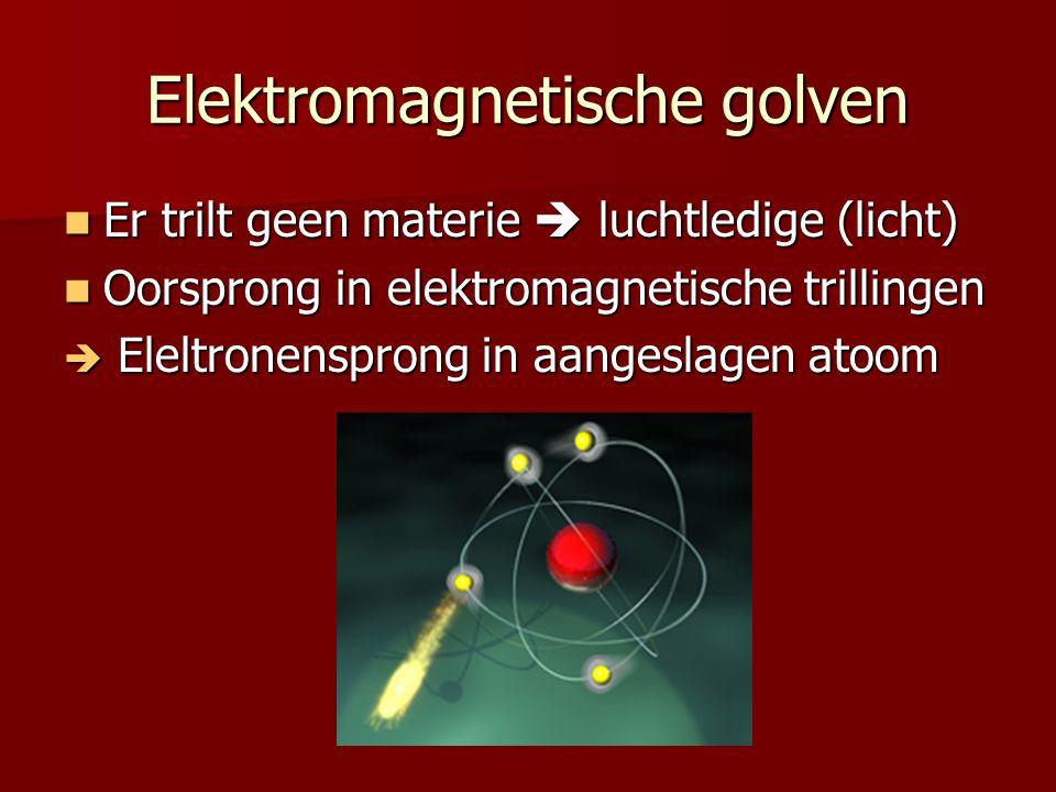 Elektromagnetische golven Er trilt geen materie  luchtledige (licht) Er trilt geen materie  luchtledige (licht) Oorsprong in elektromagnetische tril