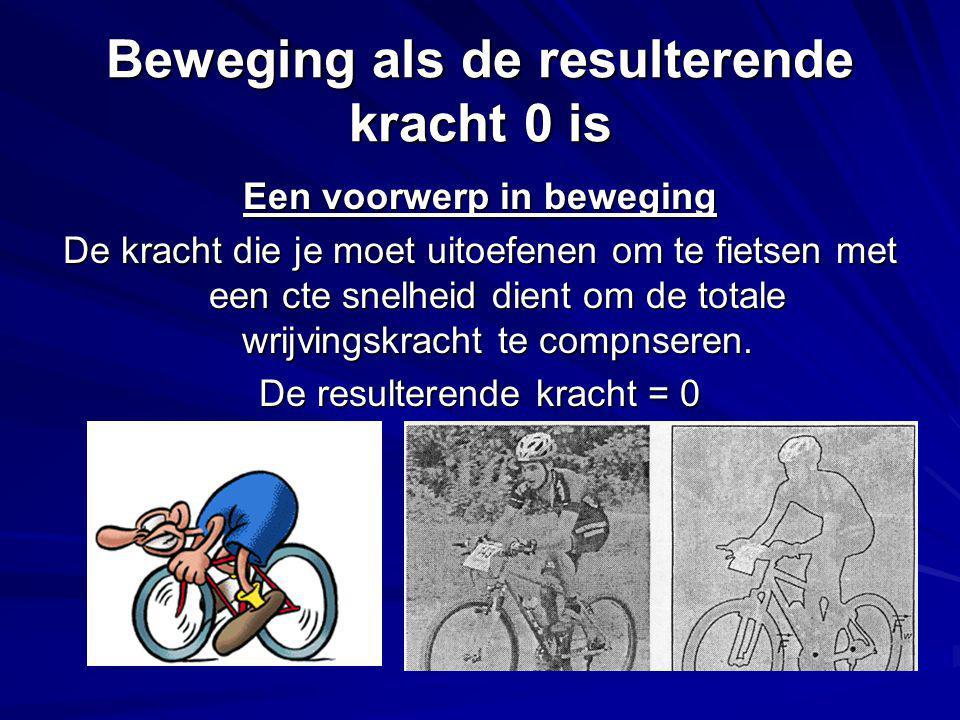 Beweging als de resulterende kracht 0 is Een voorwerp in beweging De kracht die je moet uitoefenen om te fietsen met een cte snelheid dient om de totale wrijvingskracht te compnseren.