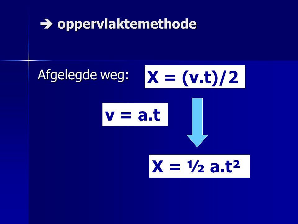  oppervlaktemethode Afgelegde weg: X = (v.t)/2 v = a.t X = ½ a.t²