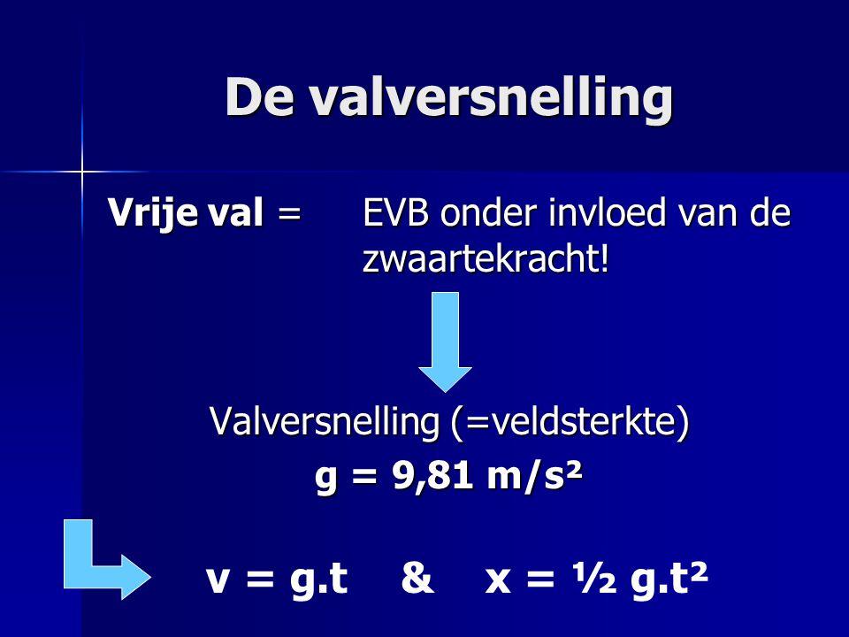 De valversnelling Vrije val = EVB onder invloed van de zwaartekracht! Valversnelling (=veldsterkte) g = 9,81 m/s² v = g.t & x = ½ g.t²