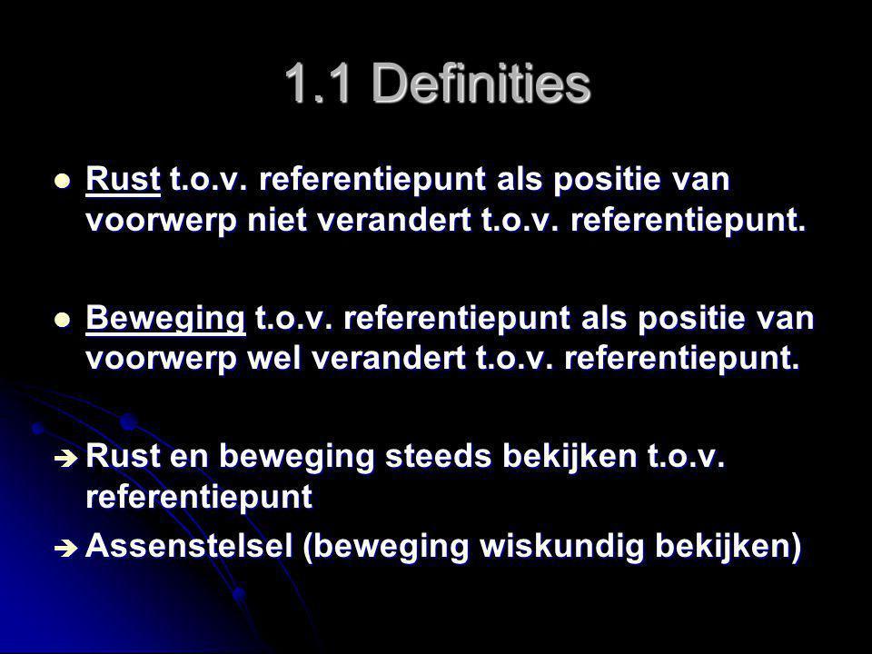 1.1 Definities Rust t.o.v. referentiepunt als positie van voorwerp niet verandert t.o.v. referentiepunt. Rust t.o.v. referentiepunt als positie van vo