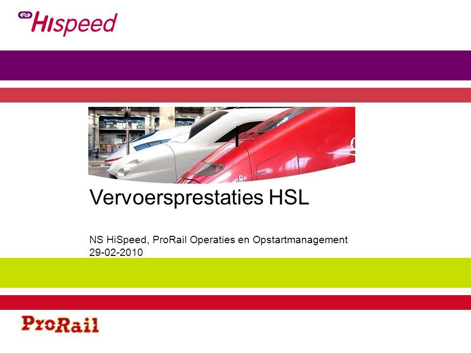 2 De Fyra rijdt sinds 7 september 2009 over de HSL na een uitvoerig integraal proefbedrijf.
