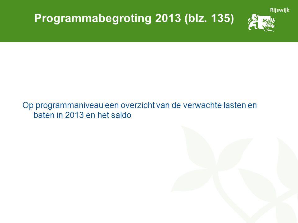 Programmabegroting 2013 (blz. 135) Op programmaniveau een overzicht van de verwachte lasten en baten in 2013 en het saldo