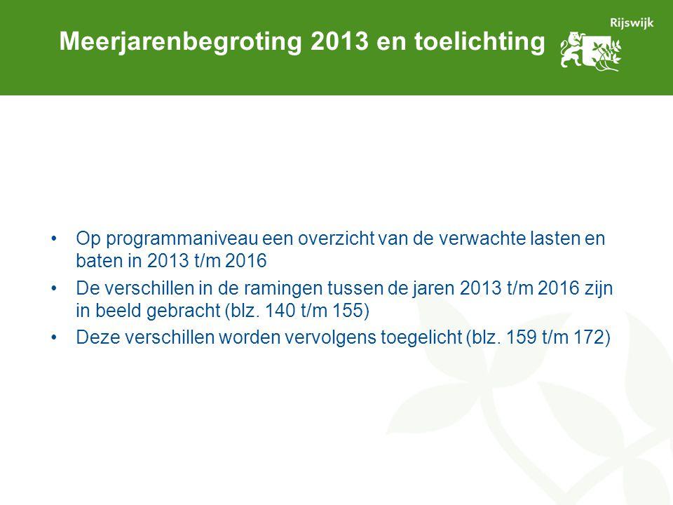 Meerjarenbegroting 2013 en toelichting Op programmaniveau een overzicht van de verwachte lasten en baten in 2013 t/m 2016 De verschillen in de raminge
