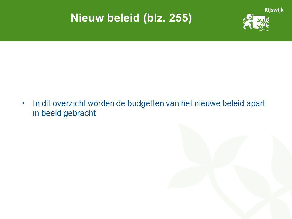 Nieuw beleid (blz. 255) In dit overzicht worden de budgetten van het nieuwe beleid apart in beeld gebracht