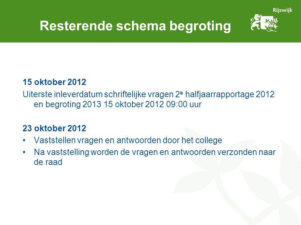 15 oktober 2012 Uiterste inleverdatum schriftelijke vragen 2 e halfjaarrapportage 2012 en begroting 2013 15 oktober 2012 09:00 uur 23 oktober 2012 Vas