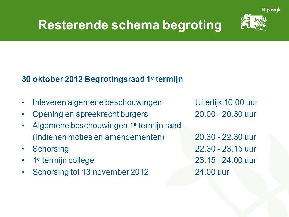 Resterende schema begroting 30 oktober 2012 Begrotingsraad 1 e termijn Inleveren algemene beschouwingenUiterlijk 10.00 uur Opening en spreekrecht burg