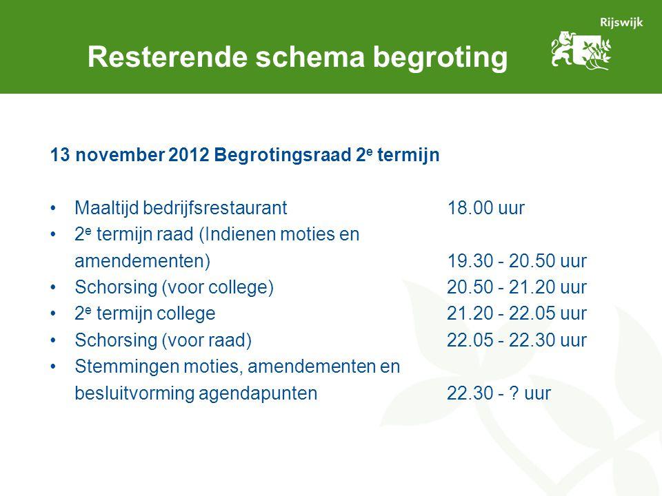 Resterende schema begroting 13 november 2012 Begrotingsraad 2 e termijn Maaltijd bedrijfsrestaurant 18.00 uur 2 e termijn raad (Indienen moties en ame