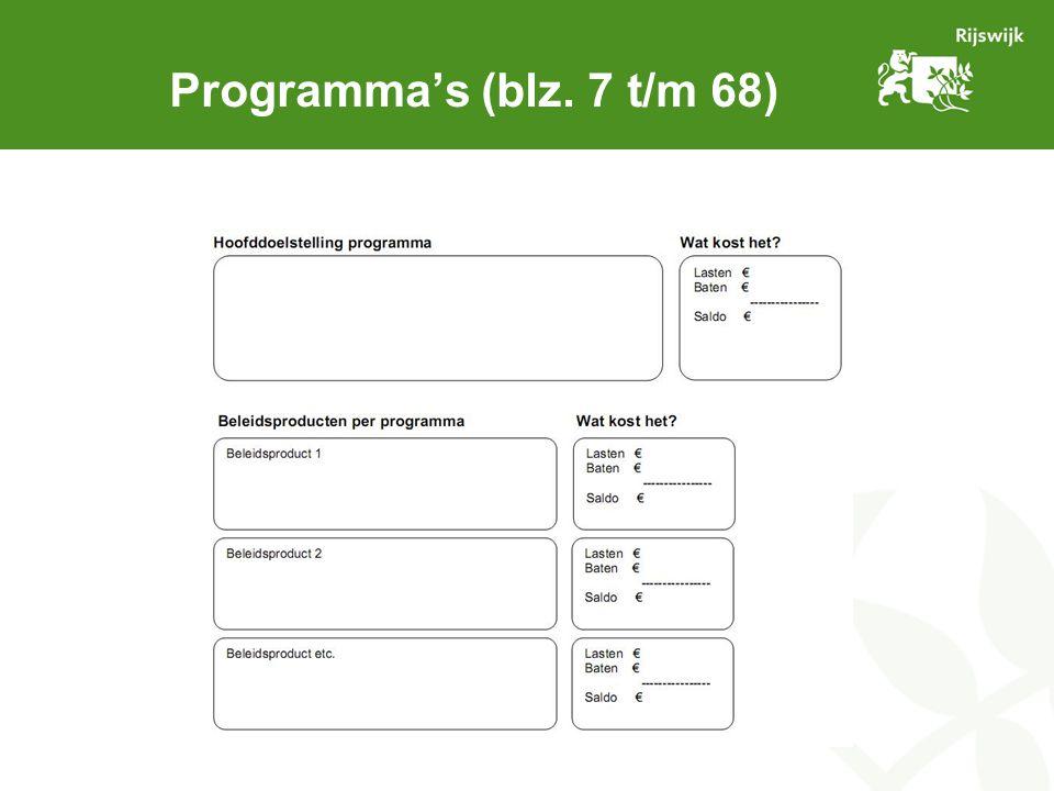 Presentatie begroting Van de presentatie zijn papieren exemplaren beschikbaar De presentatie wordt via de mail aan de raad verzonden