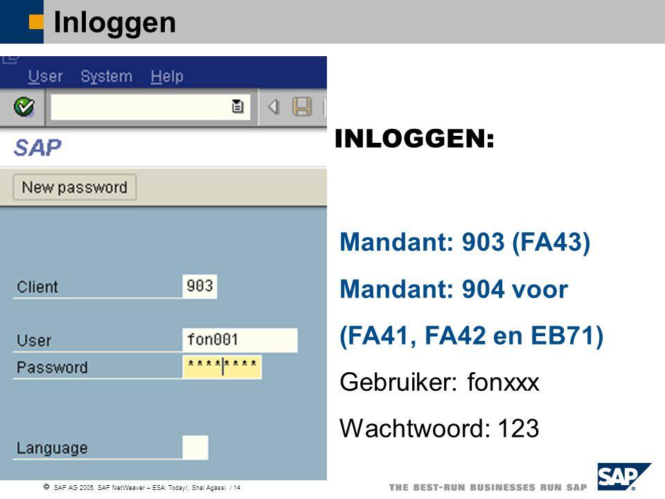  SAP AG 2005, SAP NetWeaver – ESA: Today!, Shai Agassi / 14 Inloggen INLOGGEN: Mandant: 903 (FA43) Mandant: 904 voor (FA41, FA42 en EB71) Gebruiker: