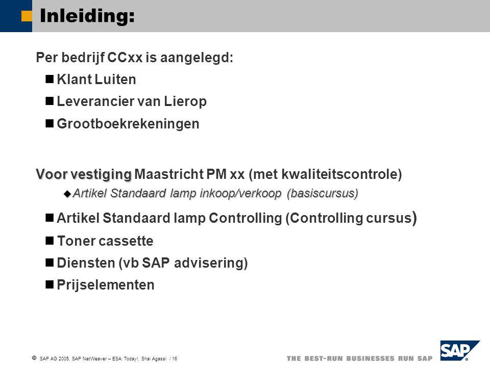  SAP AG 2005, SAP NetWeaver – ESA: Today!, Shai Agassi / 16 Inleiding: Per bedrijf CCxx is aangelegd: Klant Luiten Leverancier van Lierop Grootboekre