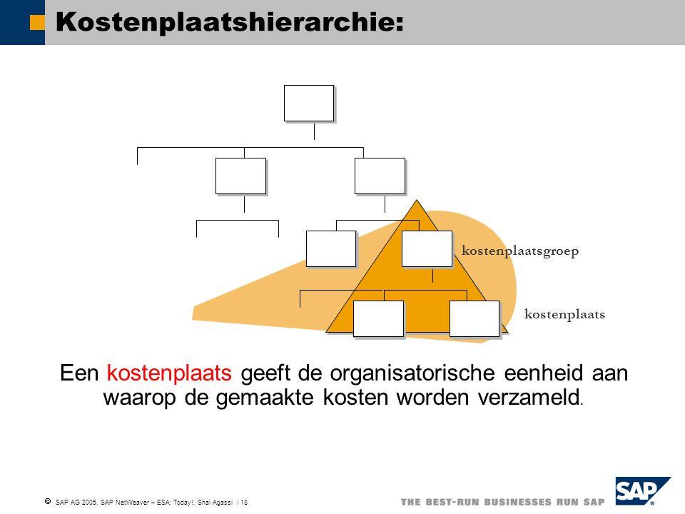  SAP AG 2005, SAP NetWeaver – ESA: Today!, Shai Agassi / 18 Een kostenplaats geeft de organisatorische eenheid aan waarop de gemaakte kosten worden v