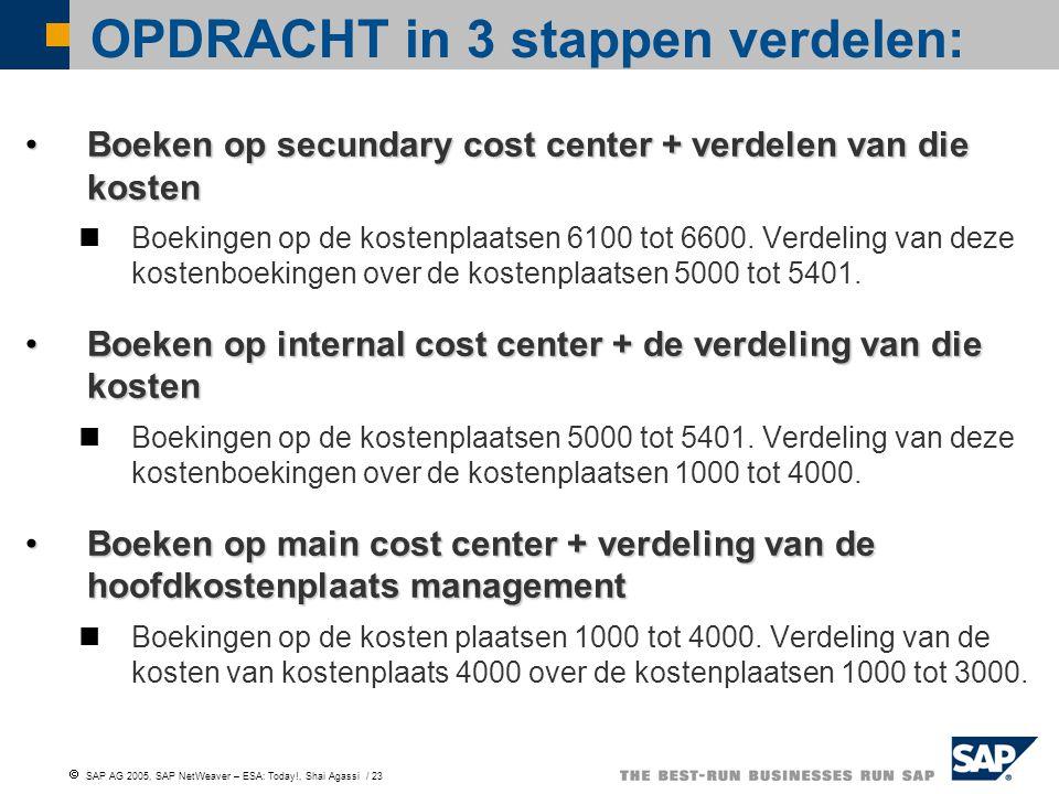  SAP AG 2005, SAP NetWeaver – ESA: Today!, Shai Agassi / 23 Boeken op secundary cost center + verdelen van die kostenBoeken op secundary cost center
