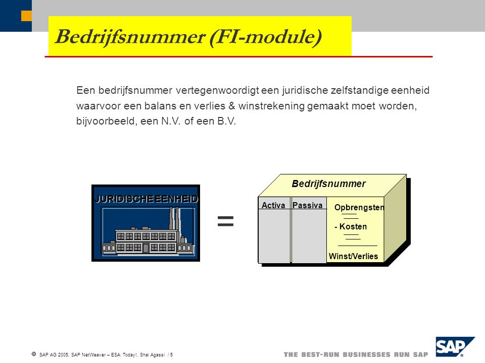  SAP AG 2005, SAP NetWeaver – ESA: Today!, Shai Agassi / 5 Bedrijfsnummer (FI-module) JURIDISCHE EENHEID = Een bedrijfsnummer vertegenwoordigt een ju