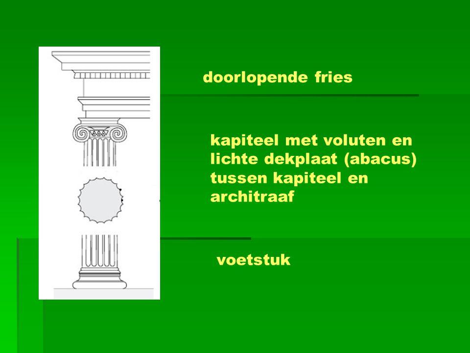 doorlopende fries kapiteel met voluten en lichte dekplaat (abacus) tussen kapiteel en architraaf voetstuk