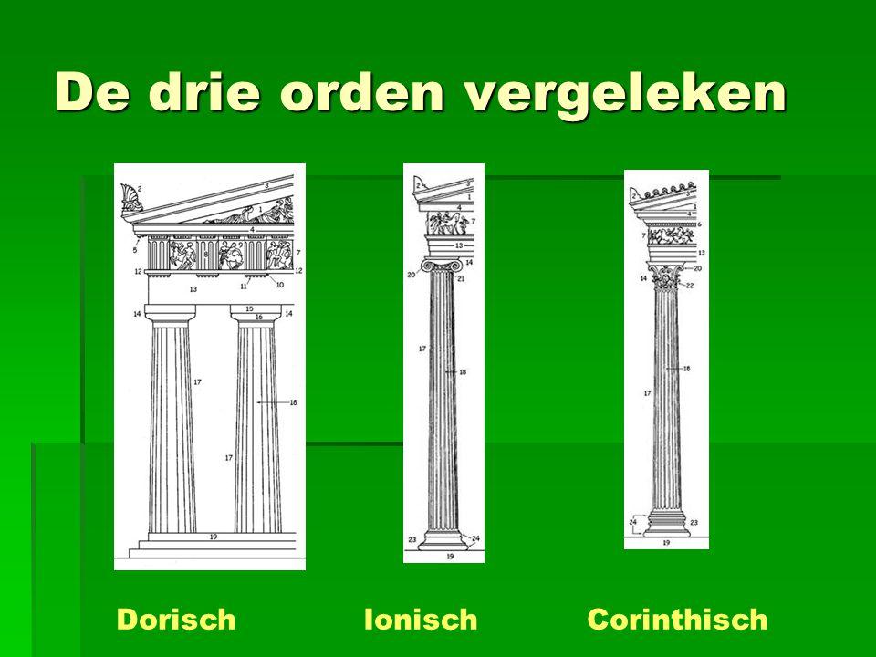 De drie orden vergeleken Dorisch Ionisch Corinthisch