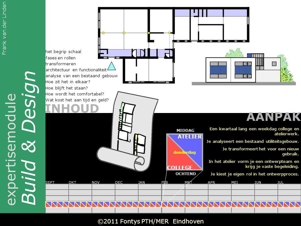 ©2011 Fontys PTH/MER Eindhoven Build & Design expertisemodule SEPTOKTNOVDECJANFEBMRTAPRMEIJUNJUL OCHTEND MIDDAG COLLEGE ATELIER INHOUD AANPAK Frank van der Linden het begrip schaal fases en rollen transformeren architectuur en functionaliteit analyse van een bestaand gebouw Hoe zit het in elkaar.