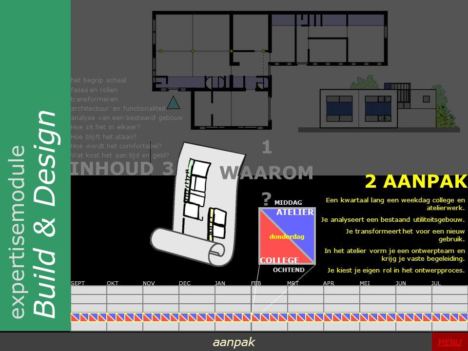 SEPTOKTNOVDECJANFEBMRTAPRMEIJUNJUL aanpak 2 AANPAK INHOUD 3 1 WAAROM ? het begrip schaal fases en rollen transformeren architectuur en functionaliteit