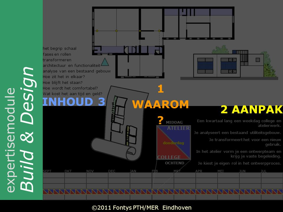 ©2011 Fontys PTH/MER Eindhoven SEPTOKTNOVDECJANFEBMRTAPRMEIJUNJUL het begrip schaal fases en rollen transformeren architectuur en functionaliteit analyse van een bestaand gebouw Hoe zit het in elkaar.