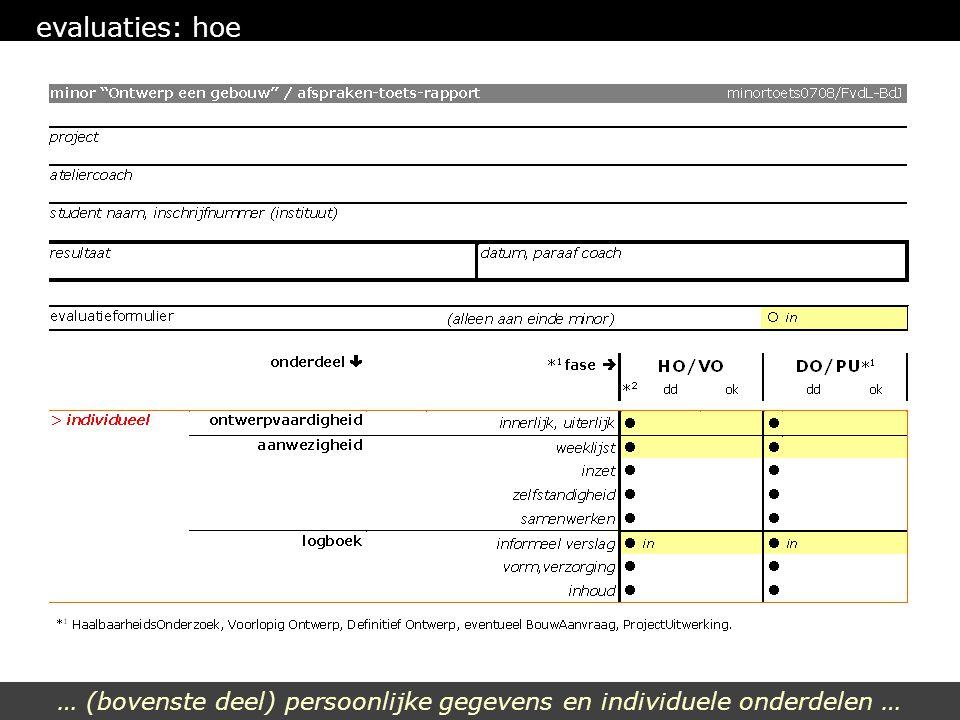 … (bovenste deel) persoonlijke gegevens en individuele onderdelen … evaluaties: hoe