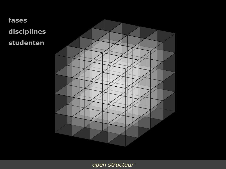 open structuur fases disciplines studenten