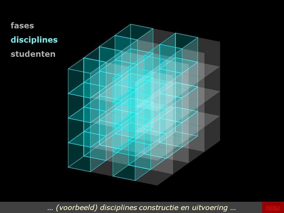 fases disciplines studenten … (voorbeeld) disciplines constructie en uitvoering … MENU
