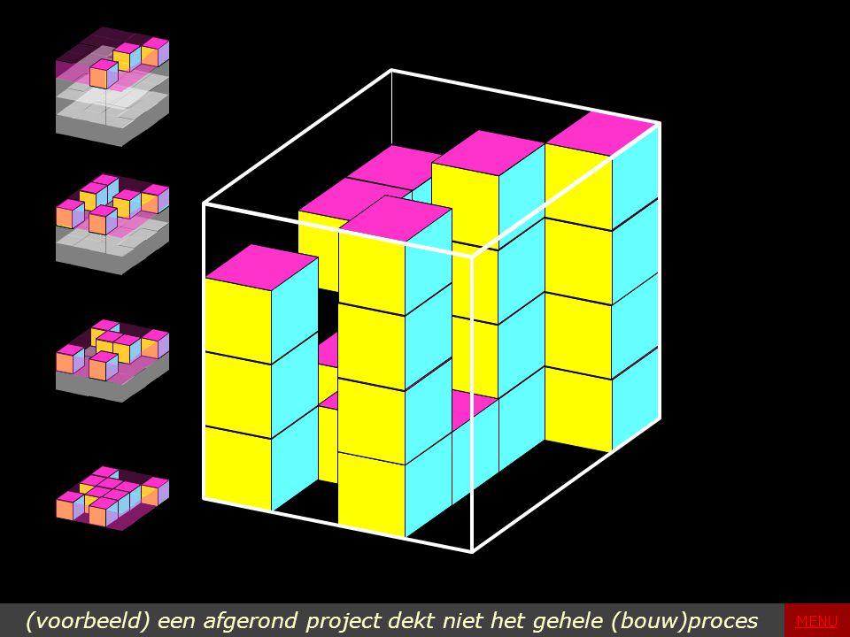 (voorbeeld) een afgerond project dekt niet het gehele (bouw)proces MENU