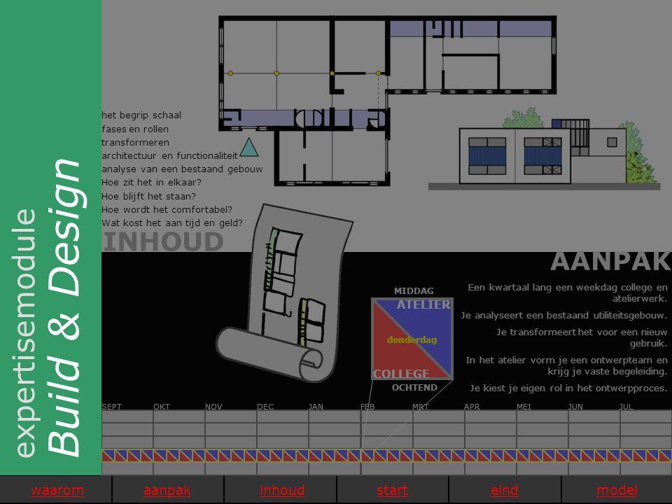 SEPTOKTNOVDECJANFEBMRTAPRMEIJUNJUL AANPAK INHOUD het begrip schaal fases en rollen transformeren architectuur en functionaliteit analyse van een bestaand gebouw Hoe zit het in elkaar.