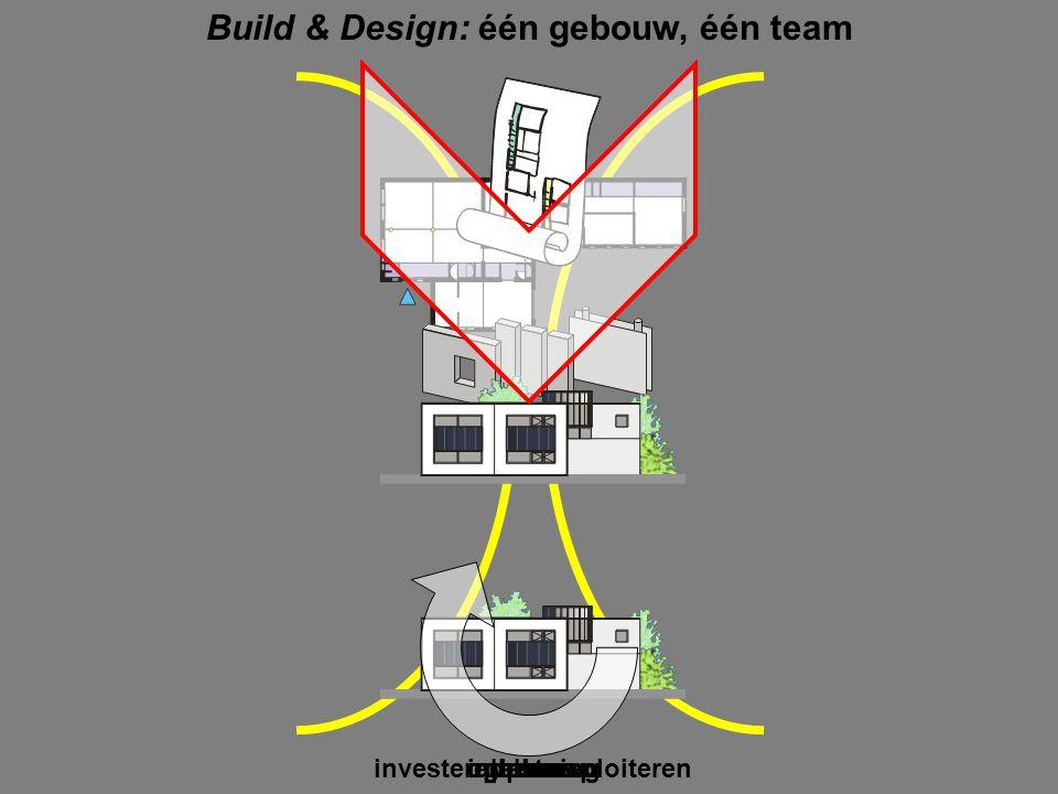 Build & Design: één gebouw, één team gebouwplanbouwbeheerinvesteren investeren en exploiterenprocesoplevering