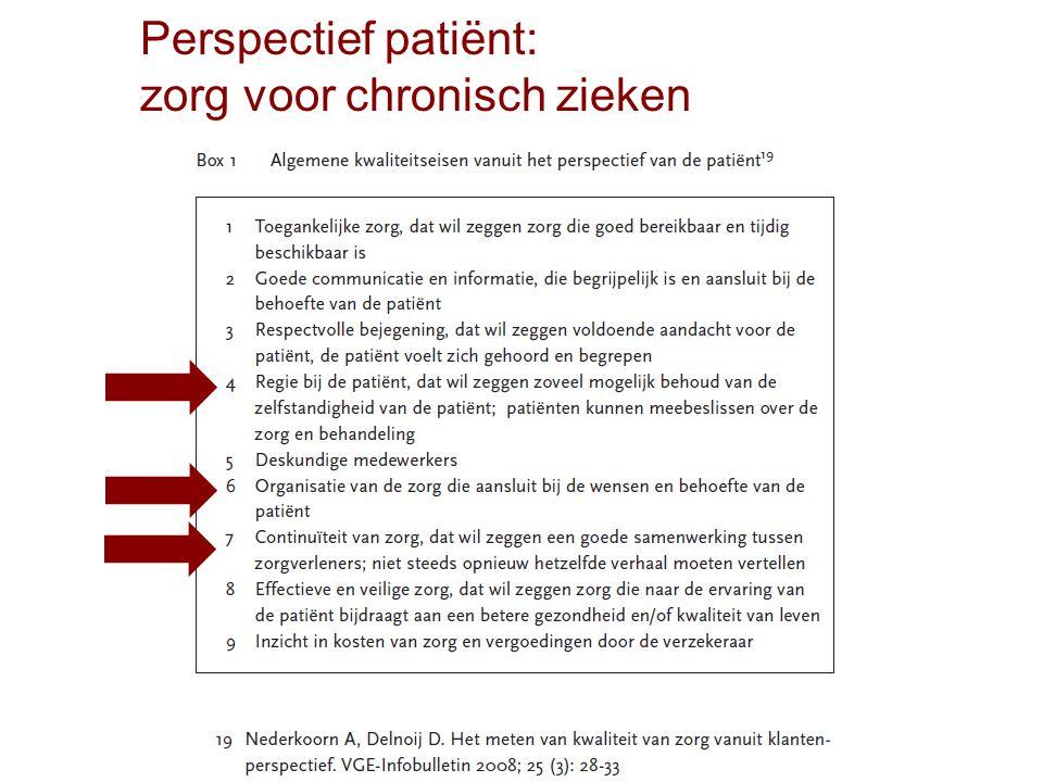 Perspectief patiënt: zorg voor chronisch zieken