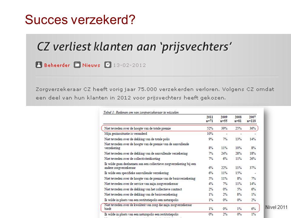 Succes verzekerd? Nivel 2011