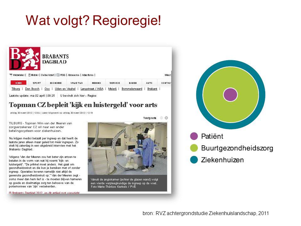 Wat volgt? Regioregie! bron: RVZ achtergrondstudie Ziekenhuislandschap, 2011