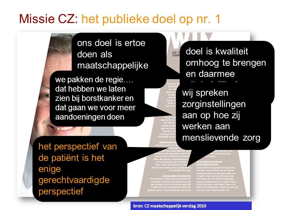 Missie CZ: het publieke doel op nr. 1 ons doel is ertoe doen als maatschappelijke onderneming we pakken de regie…. dat hebben we laten zien bij borstk